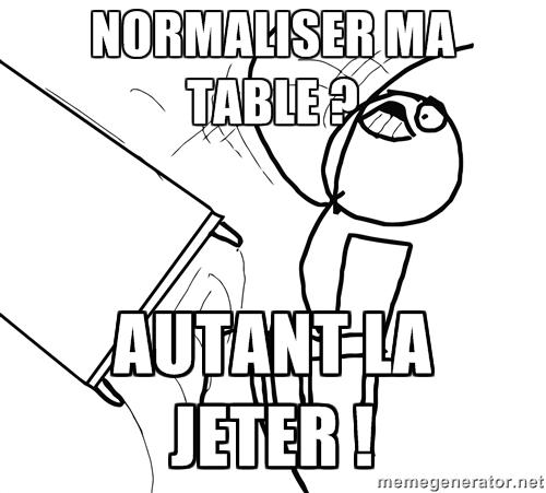 normaliser